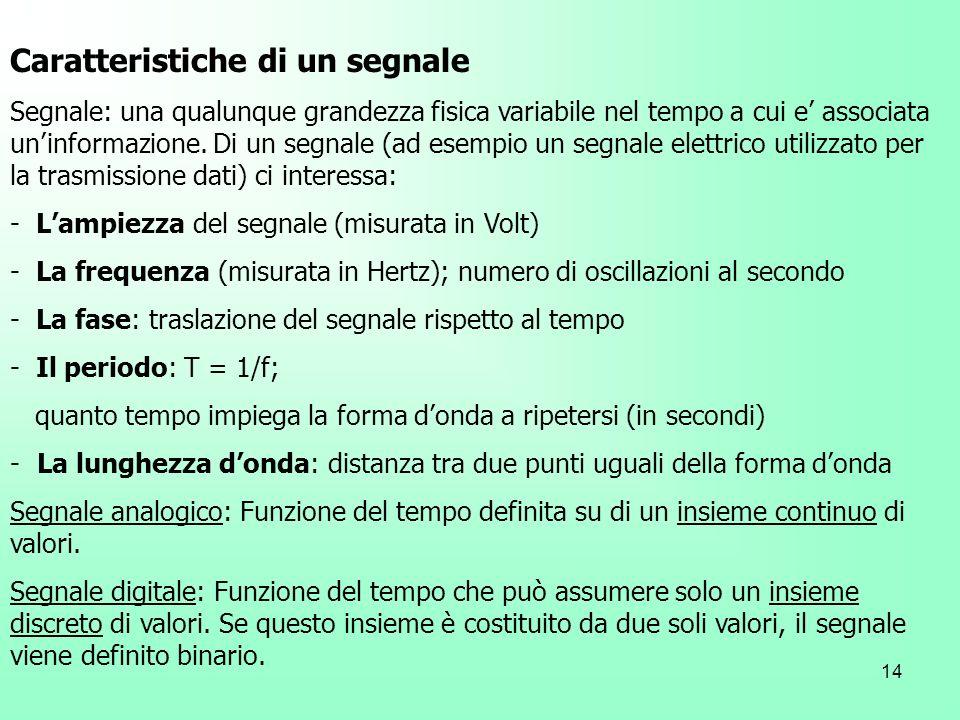 14 Caratteristiche di un segnale Segnale: una qualunque grandezza fisica variabile nel tempo a cui e associata uninformazione. Di un segnale (ad esemp