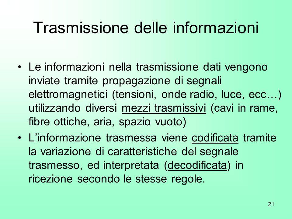 21 Trasmissione delle informazioni Le informazioni nella trasmissione dati vengono inviate tramite propagazione di segnali elettromagnetici (tensioni,