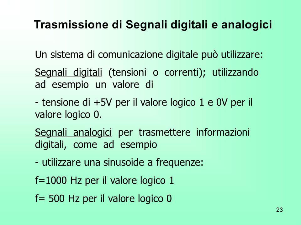 23 Un sistema di comunicazione digitale può utilizzare: Segnali digitali (tensioni o correnti); utilizzando ad esempio un valore di - tensione di +5V