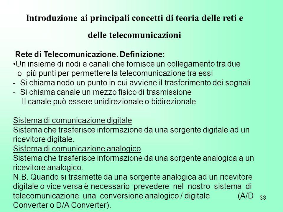 33 Introduzione ai principali concetti di teoria delle reti e delle telecomunicazioni Rete di Telecomunicazione. Definizione: Un insieme di nodi e can