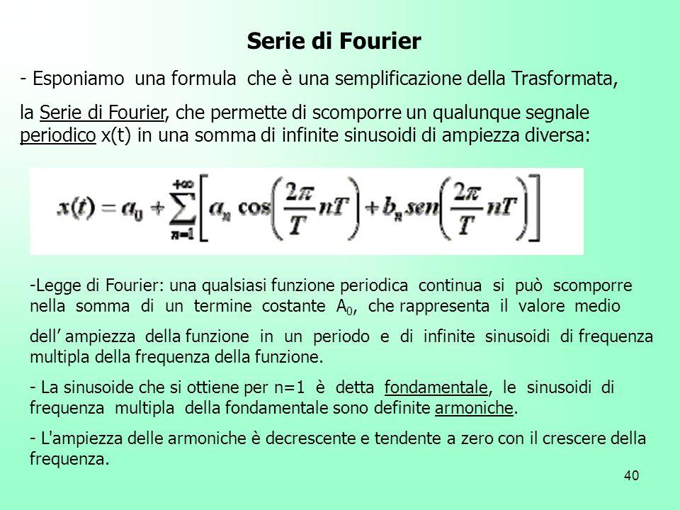 40 - Esponiamo una formula che è una semplificazione della Trasformata, la Serie di Fourier, che permette di scomporre un qualunque segnale periodico