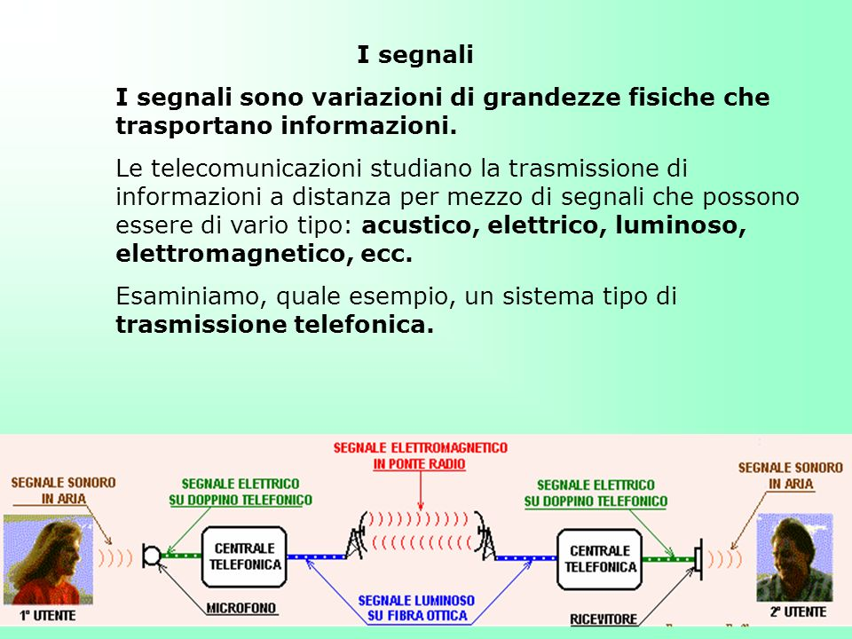 5 I segnali sono variazioni di grandezze fisiche che trasportano informazioni. Le telecomunicazioni studiano la trasmissione di informazioni a distanz