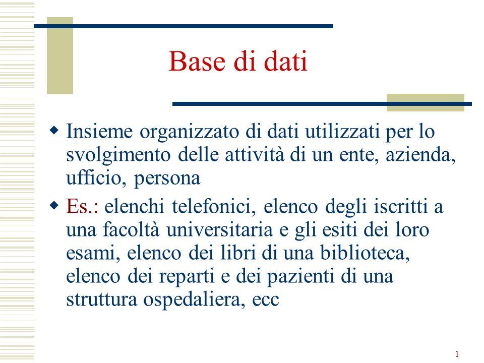 1 Base di dati Insieme organizzato di dati utilizzati per lo svolgimento delle attività di un ente, azienda, ufficio, persona Es.: elenchi telefonici,