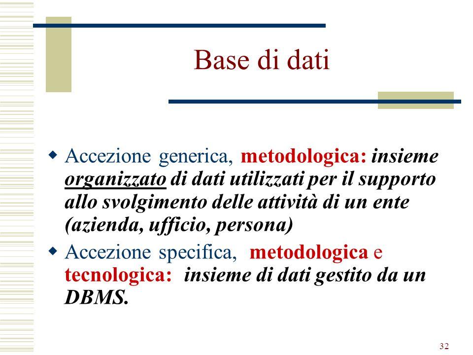 32 Base di dati Accezione generica, metodologica: insieme organizzato di dati utilizzati per il supporto allo svolgimento delle attività di un ente (a