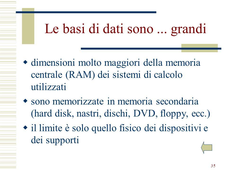 35 Le basi di dati sono... grandi dimensioni molto maggiori della memoria centrale (RAM) dei sistemi di calcolo utilizzati sono memorizzate in memoria