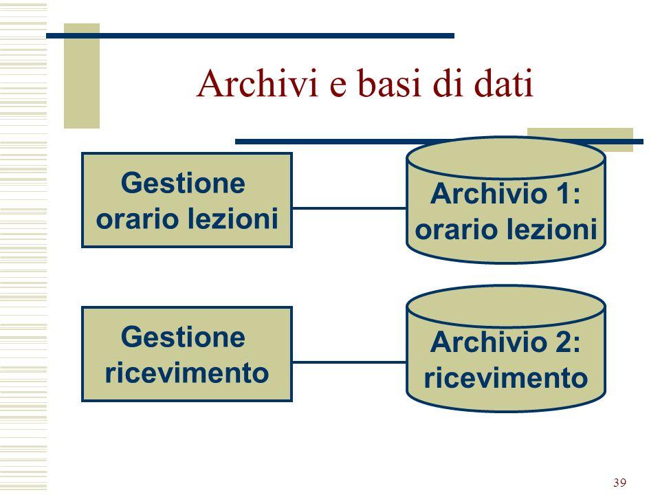 39 Archivi e basi di dati Gestione ricevimento Archivio 2: ricevimento Gestione orario lezioni Archivio 1: orario lezioni