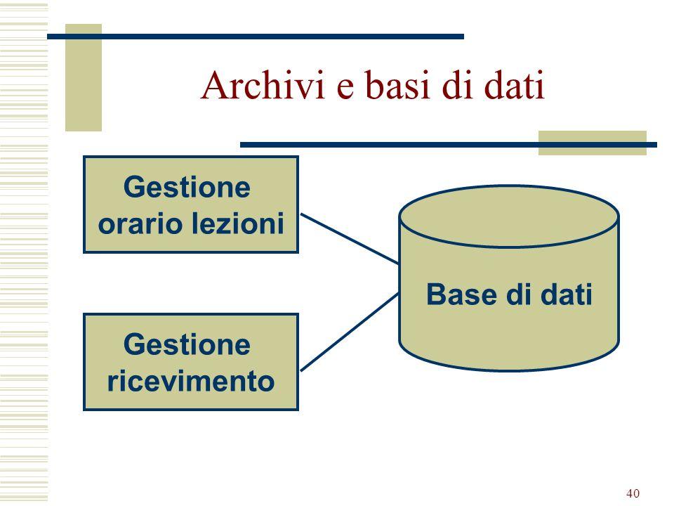 40 Archivi e basi di dati Gestione ricevimento Gestione orario lezioni Base di dati