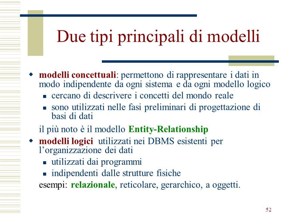52 Due tipi principali di modelli modelli concettuali: permettono di rappresentare i dati in modo indipendente da ogni sistema e da ogni modello logic