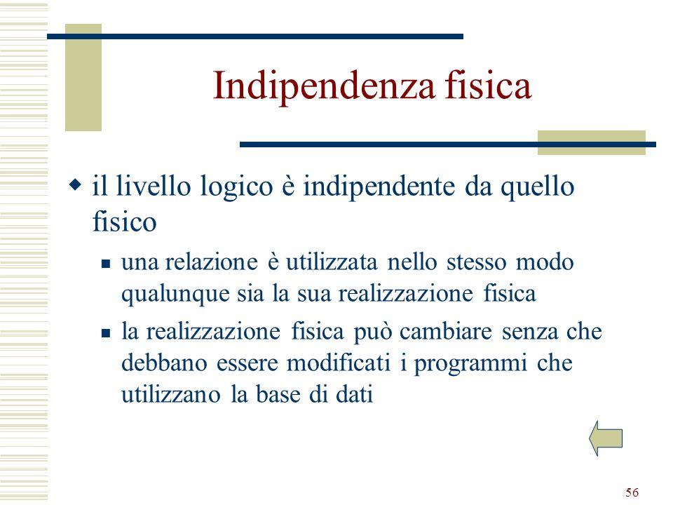 56 Indipendenza fisica il livello logico è indipendente da quello fisico una relazione è utilizzata nello stesso modo qualunque sia la sua realizzazio