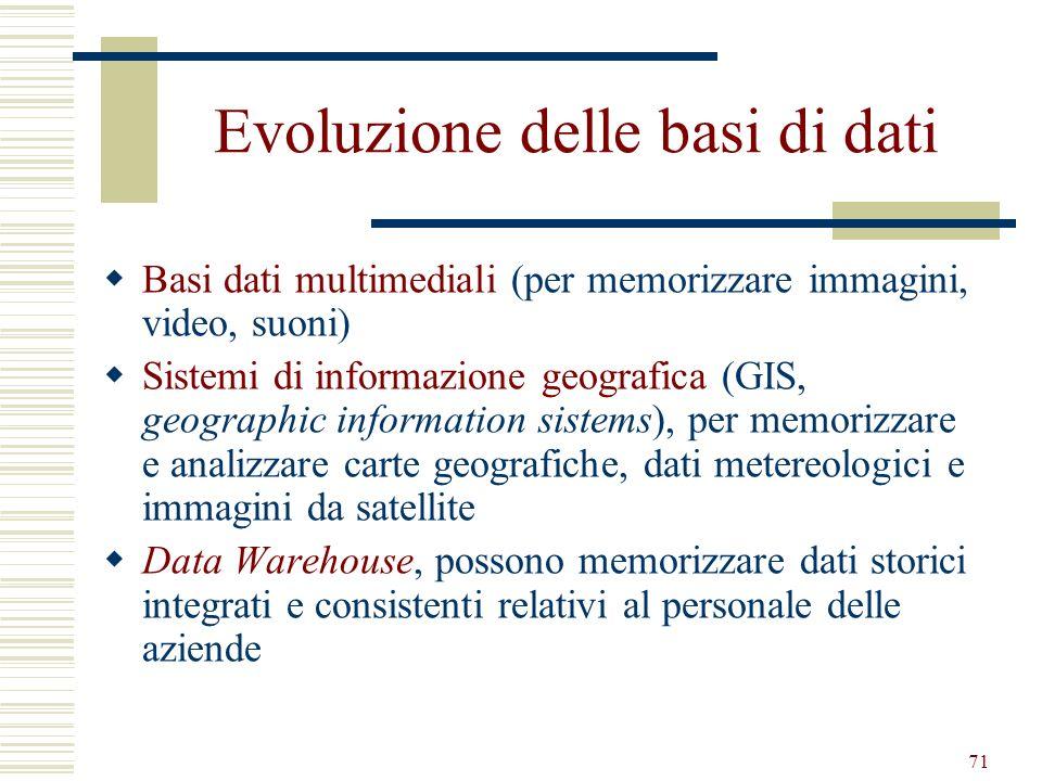 71 Evoluzione delle basi di dati Basi dati multimediali (per memorizzare immagini, video, suoni) Sistemi di informazione geografica (GIS, geographic i