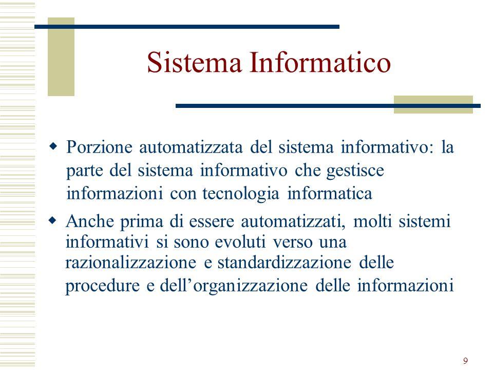 9 Sistema Informatico Porzione automatizzata del sistema informativo: la parte del sistema informativo che gestisce informazioni con tecnologia inform