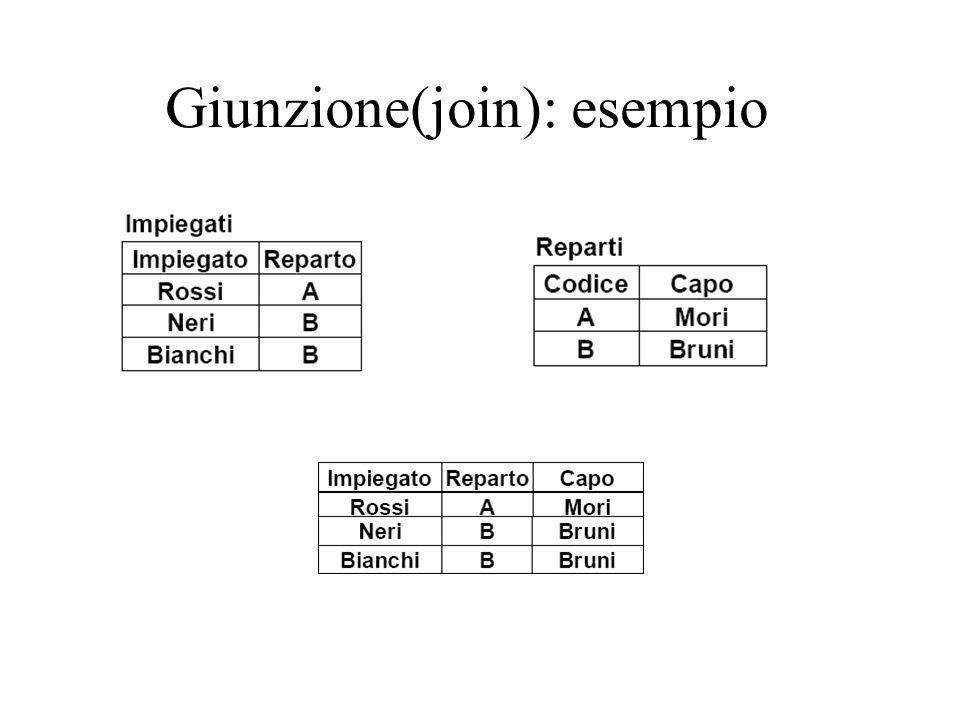 Giunzione(join): esempio