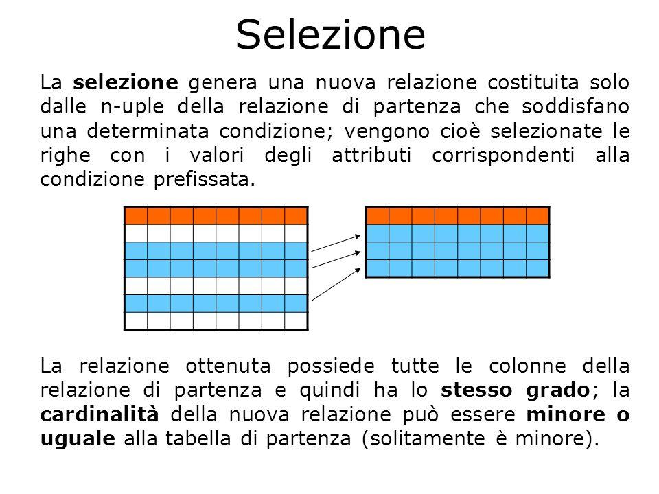 Se si vuole l elenco dei clienti della provincia di Milano, si effettua sulla relazione Clienti una selezione per Provincia =MI estraendo dalla tabella tutte le righe che hanno quel valore per l attributo provincia, ottenendo così una nuova tabella.