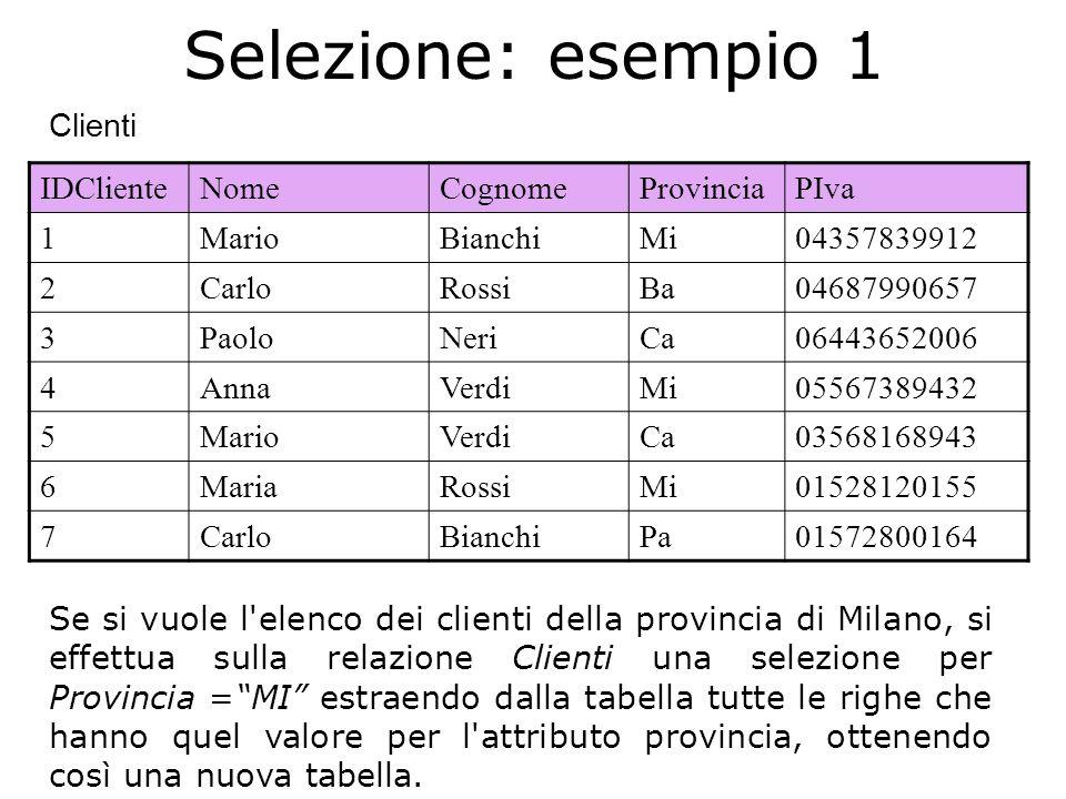Se si vuole l'elenco dei clienti della provincia di Milano, si effettua sulla relazione Clienti una selezione per Provincia =MI estraendo dalla tabell