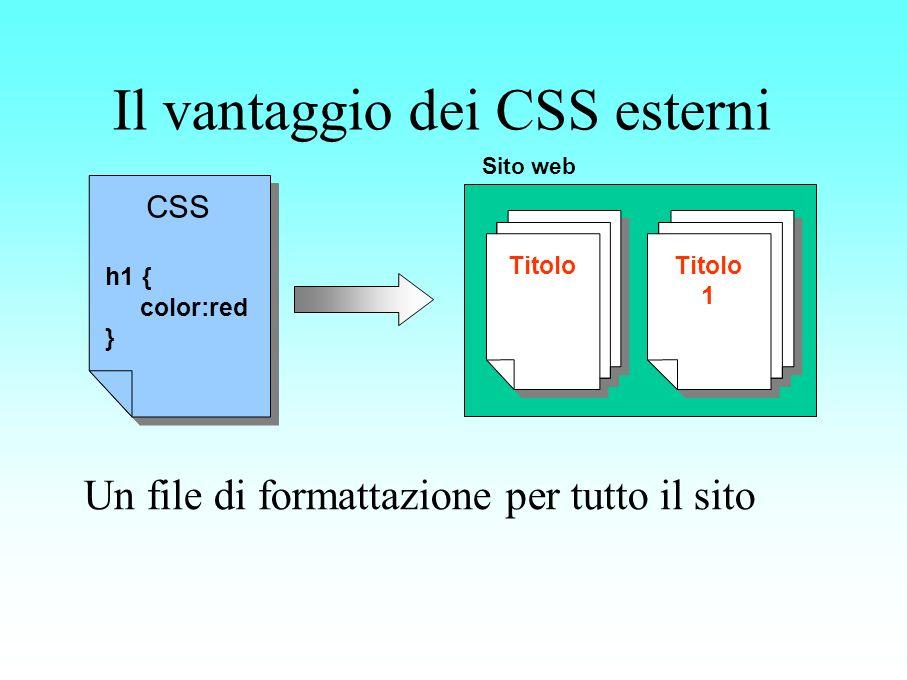 Il vantaggio dei CSS esterni Un file di formattazione per tutto il sito Titolo CSS h1 { color:red } CSS h1 { color:red } Sito web Titolo 1