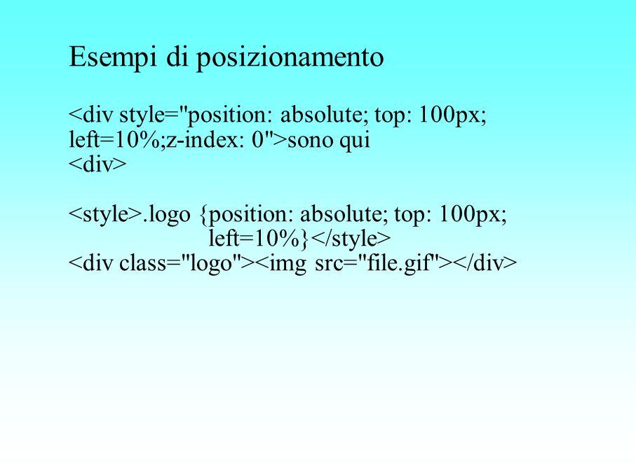 Esempi di posizionamento sono qui.logo {position: absolute; top: 100px; left=10%}