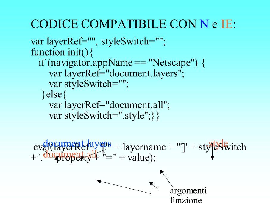 CODICE COMPATIBILE CON N e IE: var layerRef=