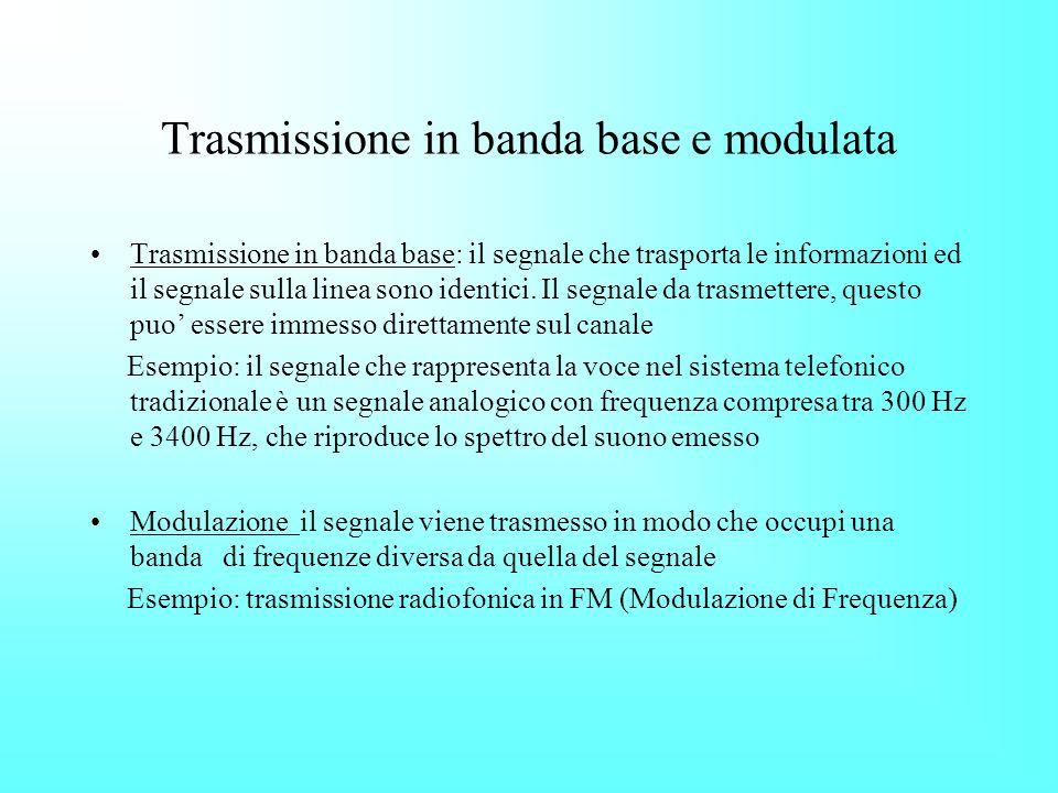 Trasmissione in banda base e modulata Trasmissione in banda base: il segnale che trasporta le informazioni ed il segnale sulla linea sono identici.