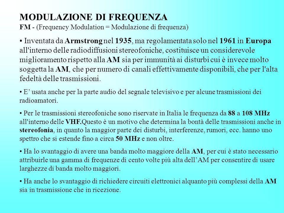 Le radiodiffusioni in stereofonia attualmente usano la FM (Frequency Modulation). L'insieme delle frequenze che il microfono registra, è costituito da
