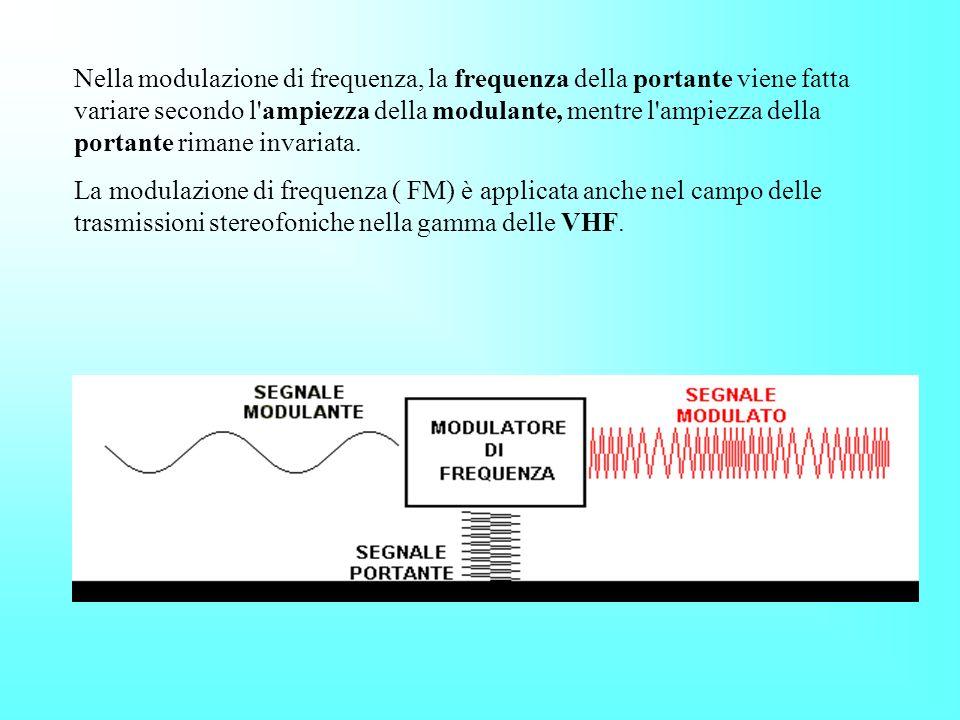 MODULAZIONE DI FREQUENZA FM - (Frequency Modulation = Modulazione di frequenza) Inventata da Armstrong nel 1935, ma regolamentata solo nel 1961 in Eur