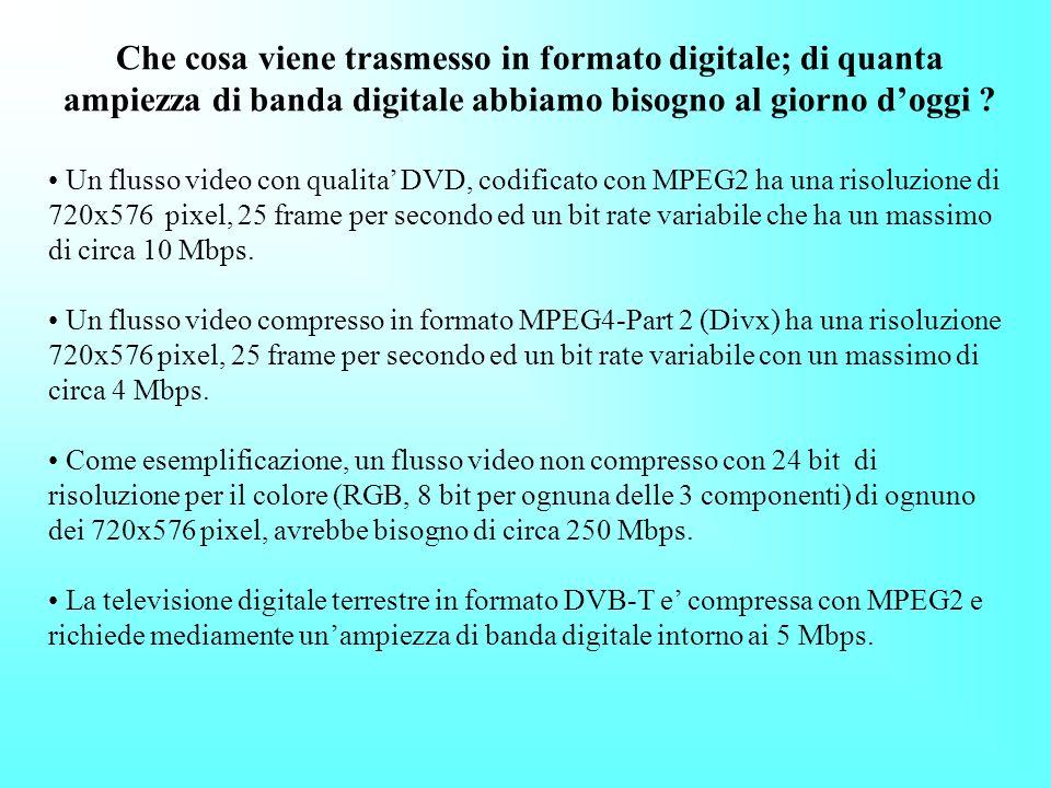 Perche oggi la tendenza e quella di trasmettere direttamente in formato digitale ? La ragione principale e che i sistemi di trasmissione digitali sono