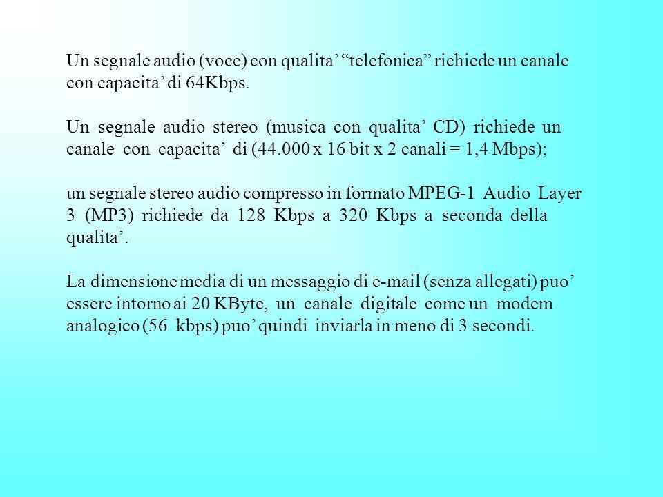 Che cosa viene trasmesso in formato digitale; di quanta ampiezza di banda digitale abbiamo bisogno al giorno doggi ? Un flusso video con qualita DVD,
