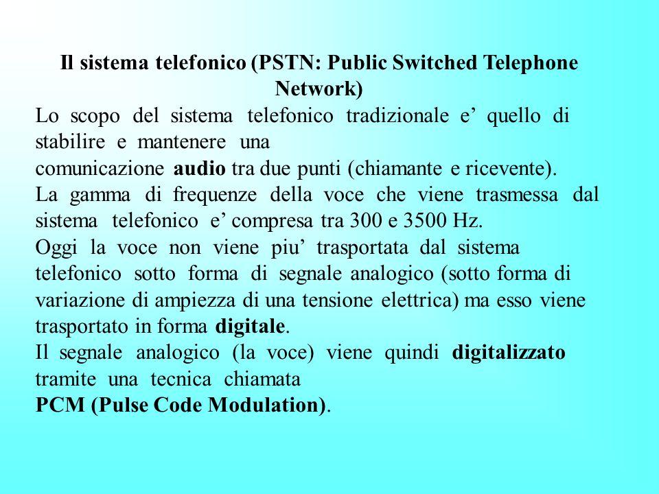 Un segnale audio (voce) con qualita telefonica richiede un canale con capacita di 64Kbps. Un segnale audio stereo (musica con qualita CD) richiede un