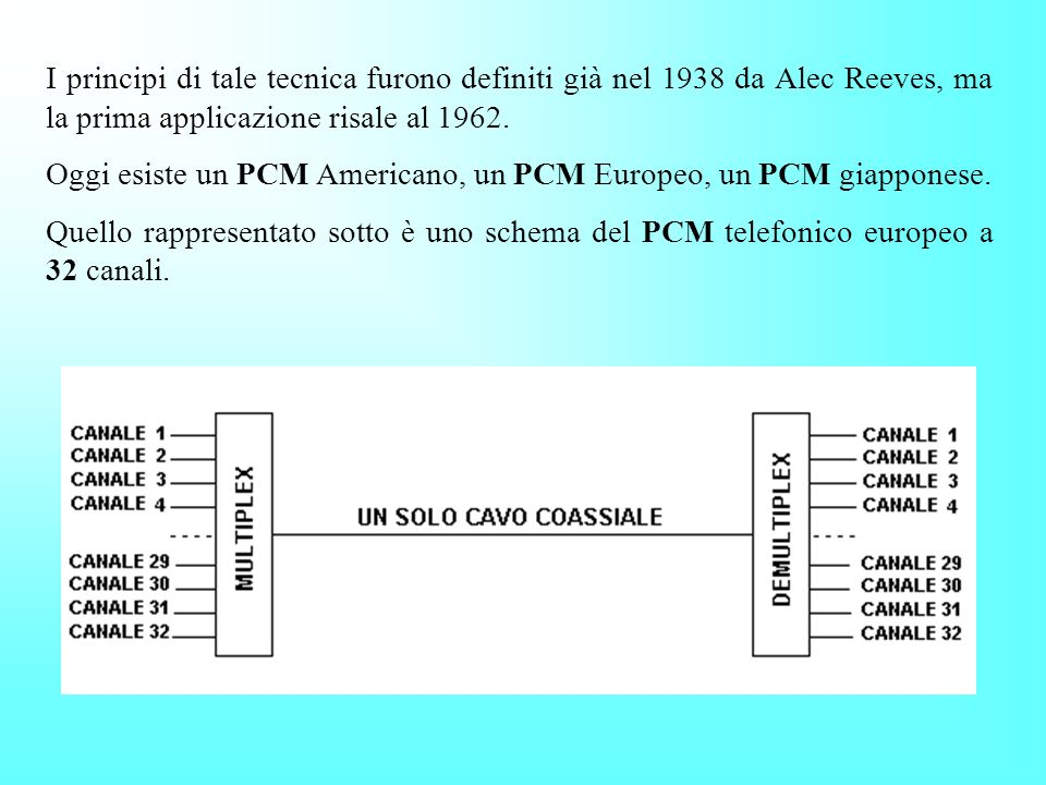 FDM (Frequency Division Multiplexing) TDM (Time Division Multiplexing) PCM (Pulse Code Modulation) PPM PWM PAM Codifica PCM