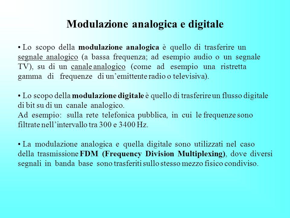 Modulazione analogica e digitale Lo scopo della modulazione analogica è quello di trasferire un segnale analogico (a bassa frequenza; ad esempio audio o un segnale TV), su di un canale analogico (come ad esempio una ristretta gamma di frequenze di unemittente radio o televisiva).