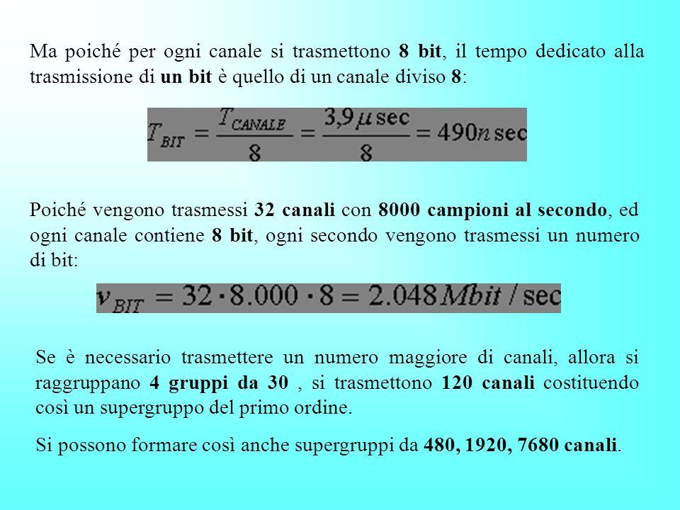 Si costituisce pertanto una TRAMA del PCM costituita da una sequenza temporale di 32 canali numerici, dal n. 0 al n. 31: Il tempo di un canale è natur