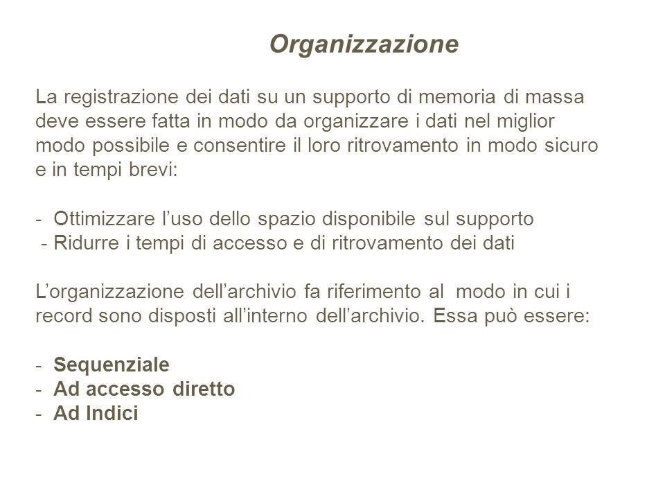 Organizzazione La registrazione dei dati su un supporto di memoria di massa deve essere fatta in modo da organizzare i dati nel miglior modo possibile