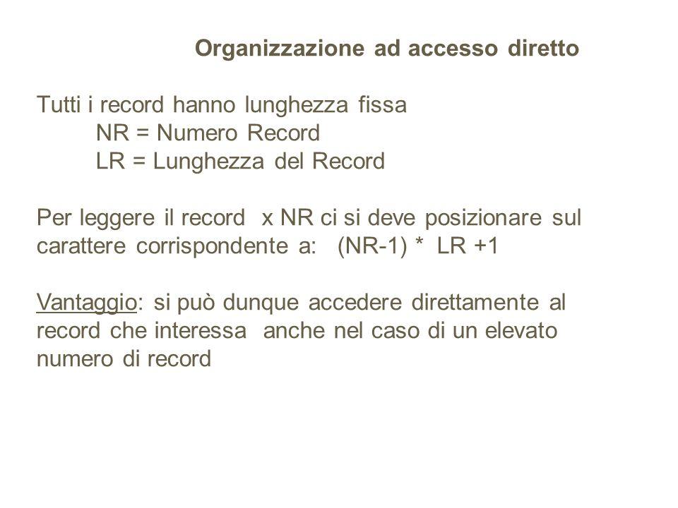 Organizzazione ad accesso diretto Tutti i record hanno lunghezza fissa NR = Numero Record LR = Lunghezza del Record Per leggere il record x NR ci si d