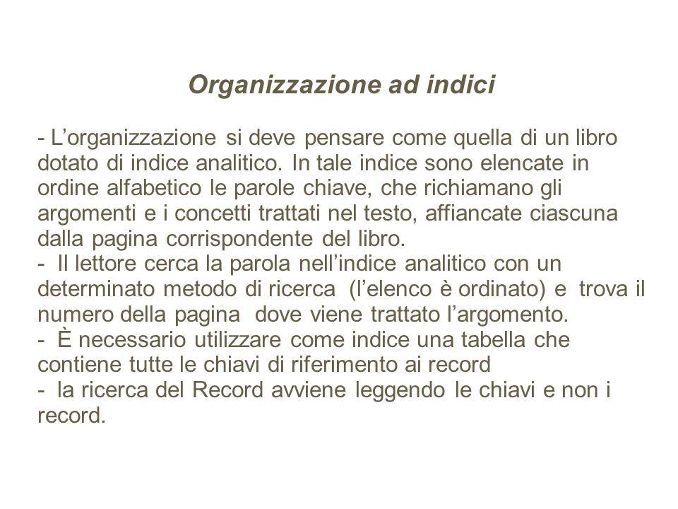 Organizzazione ad indici - Lorganizzazione si deve pensare come quella di un libro dotato di indice analitico. In tale indice sono elencate in ordine
