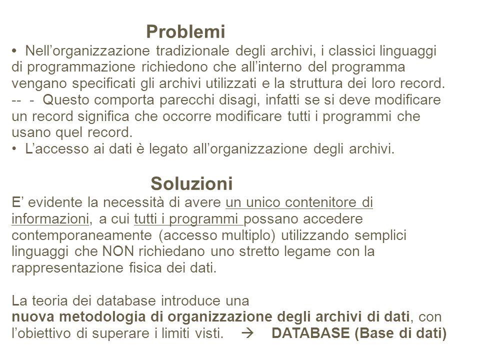 Problemi Nellorganizzazione tradizionale degli archivi, i classici linguaggi di programmazione richiedono che allinterno del programma vengano specifi