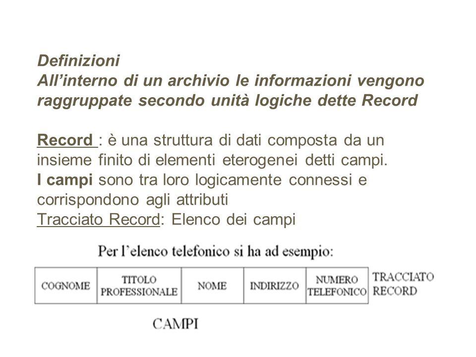 Definizioni Allinterno di un archivio le informazioni vengono raggruppate secondo unità logiche dette Record Record : è una struttura di dati composta