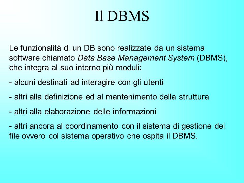 Il DBMS Le funzionalità di un DB sono realizzate da un sistema software chiamato Data Base Management System (DBMS), che integra al suo interno più moduli: - alcuni destinati ad interagire con gli utenti - altri alla definizione ed al mantenimento della struttura - altri alla elaborazione delle informazioni - altri ancora al coordinamento con il sistema di gestione dei file ovvero col sistema operativo che ospita il DBMS.
