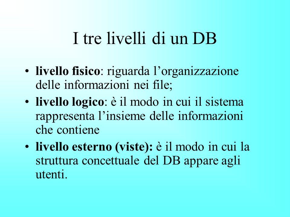 I tre livelli di un DB livello fisico: riguarda lorganizzazione delle informazioni nei file; livello logico: è il modo in cui il sistema rappresenta linsieme delle informazioni che contiene livello esterno (viste): è il modo in cui la struttura concettuale del DB appare agli utenti.