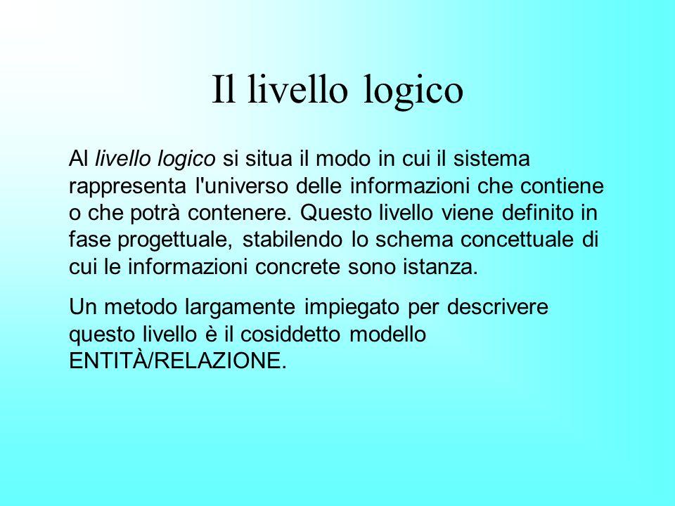 Il livello logico Al livello logico si situa il modo in cui il sistema rappresenta l universo delle informazioni che contiene o che potrà contenere.