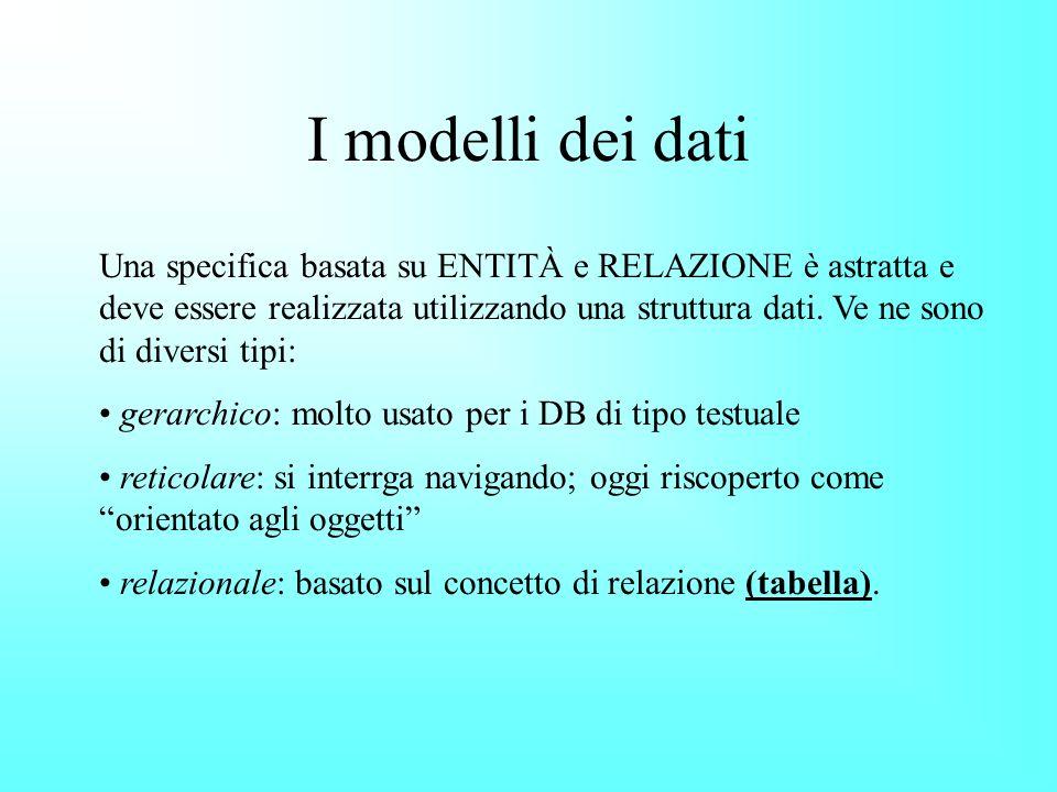 I modelli dei dati Una specifica basata su ENTITÀ e RELAZIONE è astratta e deve essere realizzata utilizzando una struttura dati.