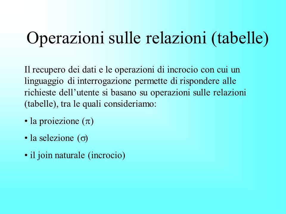Operazioni sulle relazioni (tabelle) Il recupero dei dati e le operazioni di incrocio con cui un linguaggio di interrogazione permette di rispondere alle richieste dellutente si basano su operazioni sulle relazioni (tabelle), tra le quali consideriamo: la proiezione ( ) la selezione ( ) il join naturale (incrocio)