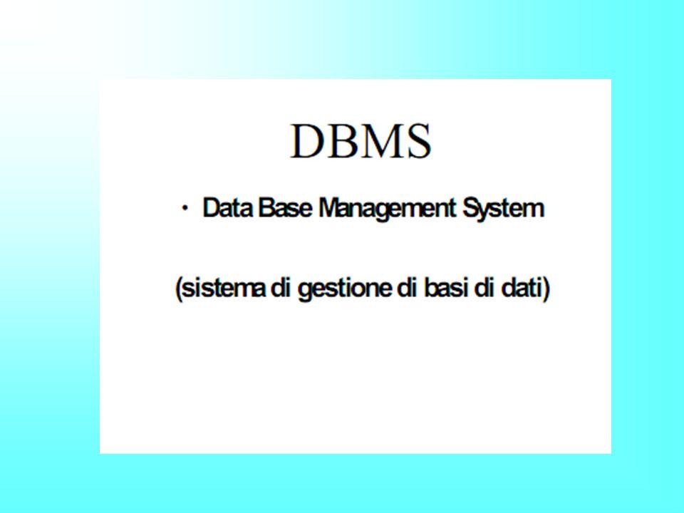 Interrogazioni su DB relazionali Interrogazione tabelle risultato