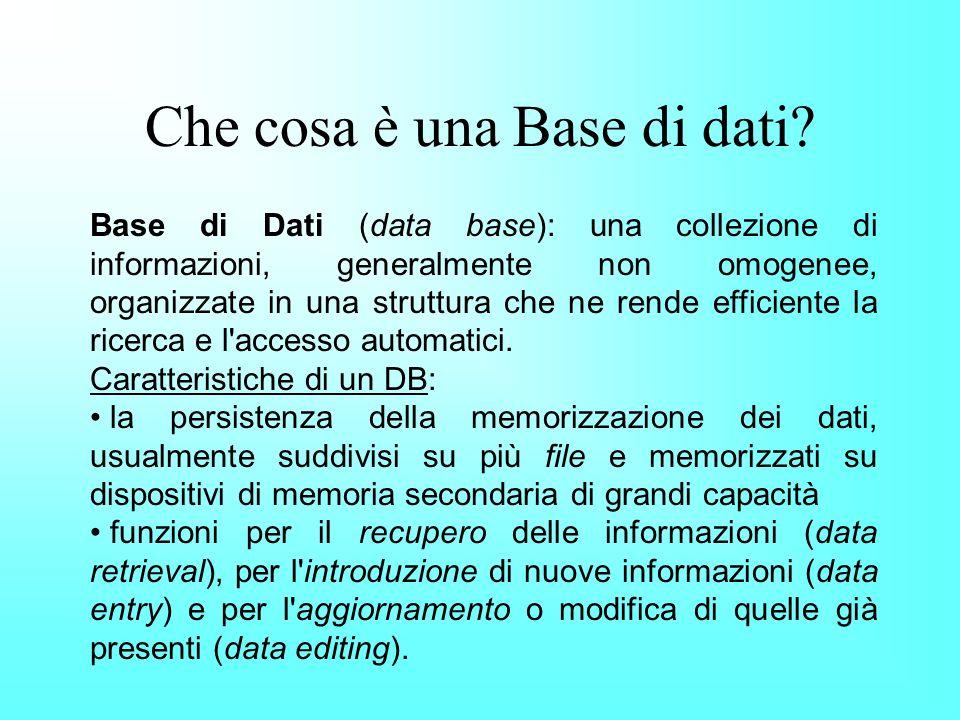 Che cosa è una Base di dati.