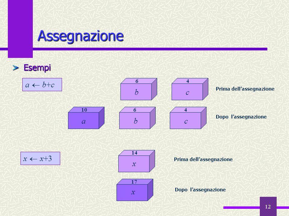 12 Esempi Assegnazione x x+3 c 4 x 14 x 17 Dopo lassegnazione Prima dellassegnazione a b+c b 6 Prima dellassegnazione 4 c a 10 b 6 Dopo lassegnazione