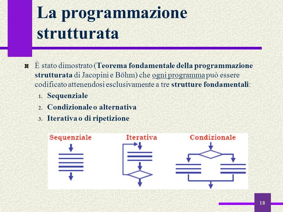 18 La programmazione strutturata È stato dimostrato (Teorema fondamentale della programmazione strutturata di Jacopini e Böhm) che ogni programma può