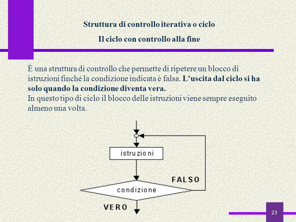 23 Struttura di controllo iterativa o ciclo Il ciclo con controllo alla fine È una struttura di controllo che permette di ripetere un blocco di istruz