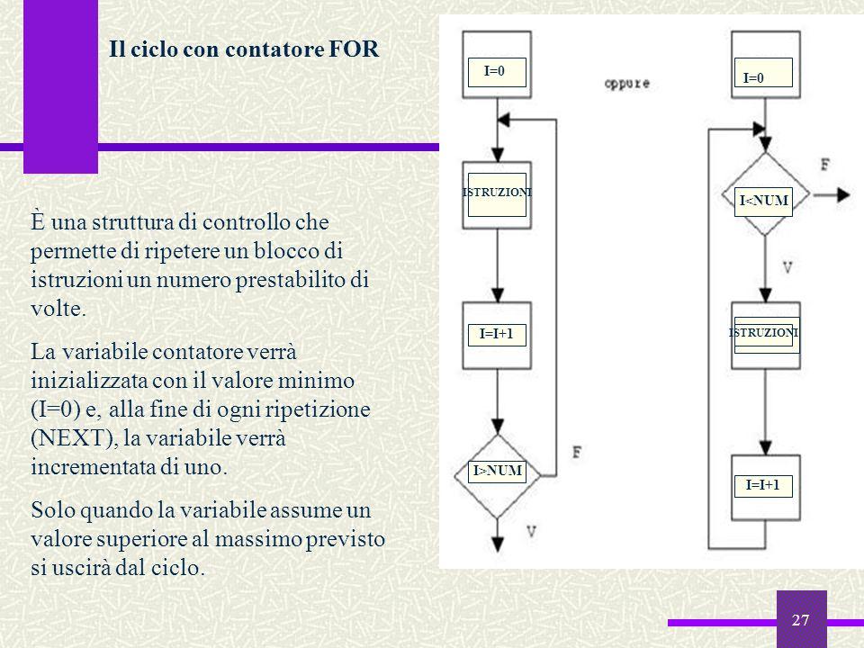 27 Il ciclo con contatore FOR È una struttura di controllo che permette di ripetere un blocco di istruzioni un numero prestabilito di volte. La variab