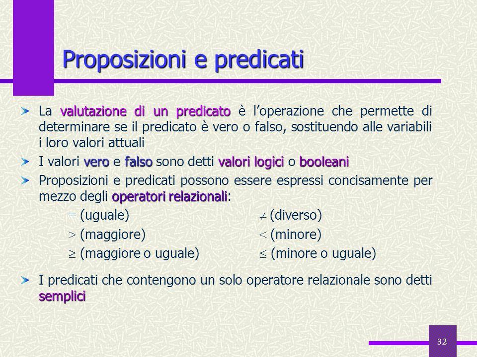 32 valutazione di un predicato La valutazione di un predicato è loperazione che permette di determinare se il predicato è vero o falso, sostituendo al