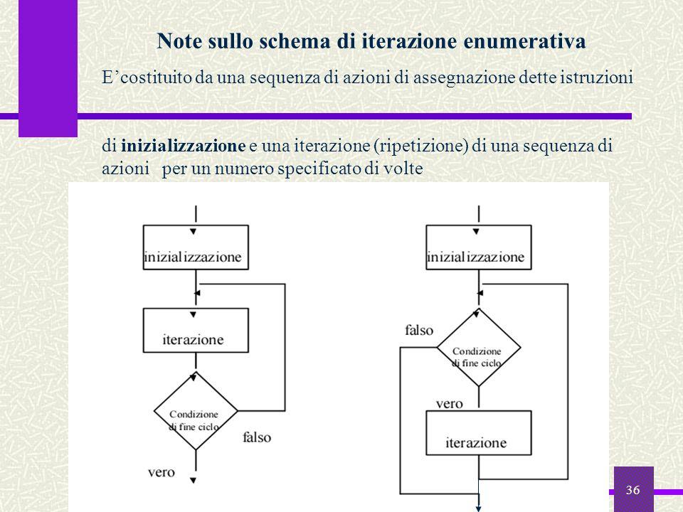 36 Note sullo schema di iterazione enumerativa Ecostituito da una sequenza di azioni di assegnazione dette istruzioni di inizializzazione e una iteraz
