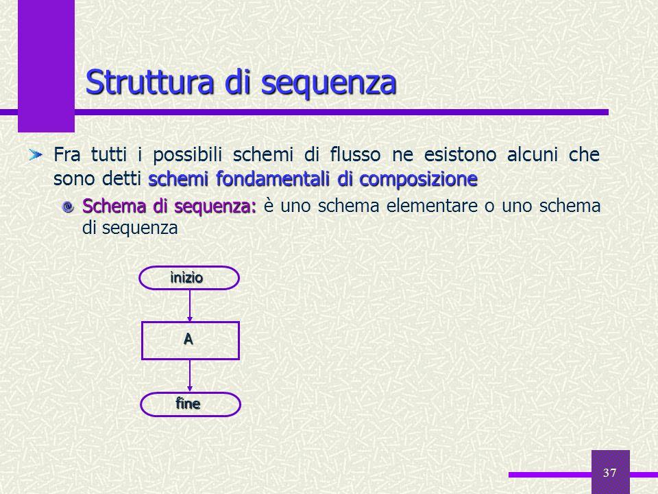 37 schemi fondamentali di composizione Fra tutti i possibili schemi di flusso ne esistono alcuni che sono detti schemi fondamentali di composizione Sc