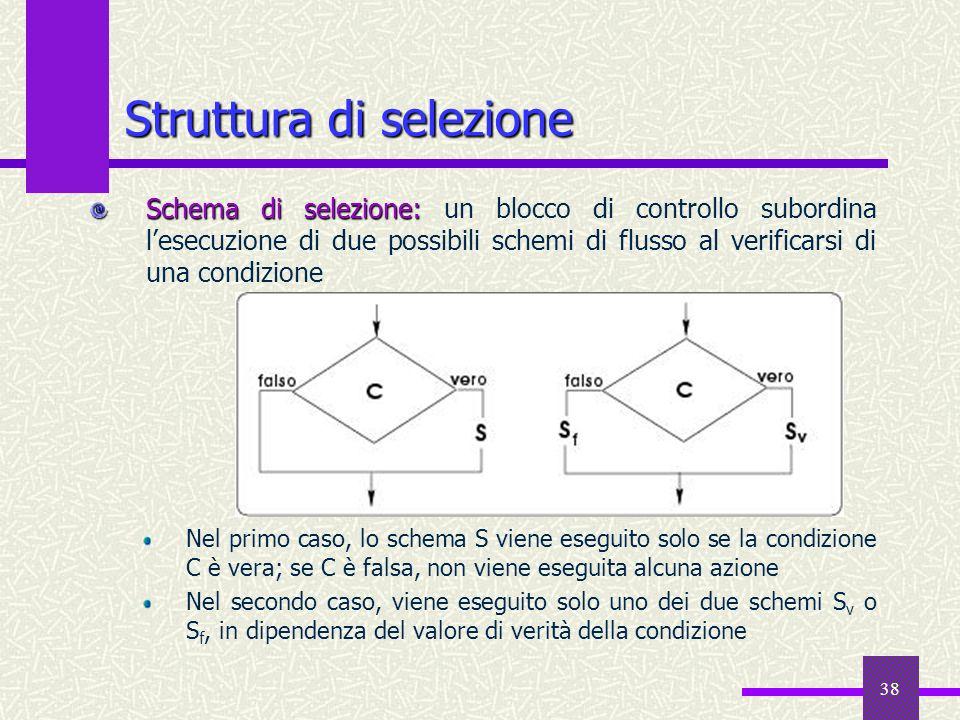 38 Struttura di selezione Schema di selezione: Schema di selezione: un blocco di controllo subordina lesecuzione di due possibili schemi di flusso al